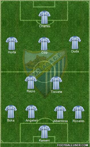 Málaga C.F., S.A.D. 4-3-2-1 football formation