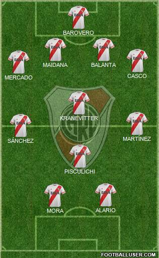 River Plate 4-3-1-2 football formation
