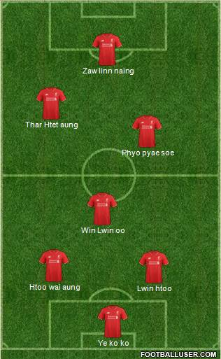 Liverpool 4-2-4 football formation