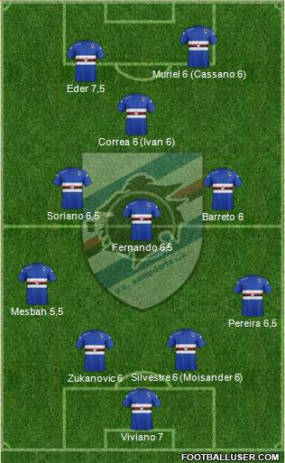 Sampdoria 5-4-1 football formation