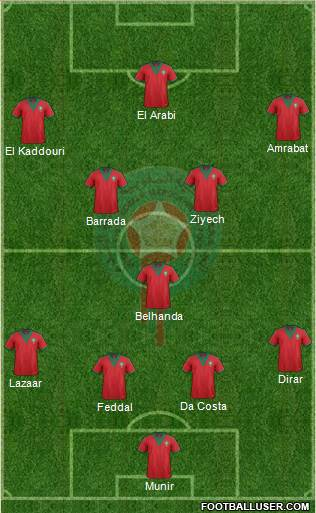 Morocco 4-1-2-3 football formation