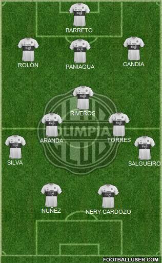 C Olimpia 3-5-2 football formation