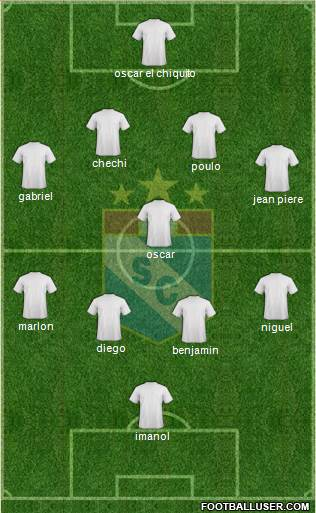 C Sporting Cristal S.A. 4-1-4-1 football formation