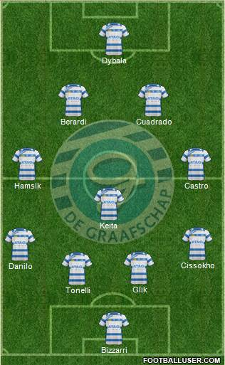 De Graafschap 4-3-2-1 football formation