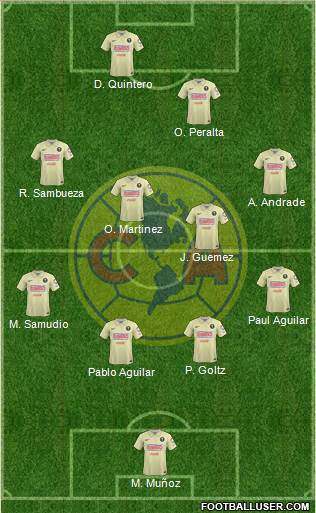 Club de Fútbol América 4-4-2 football formation