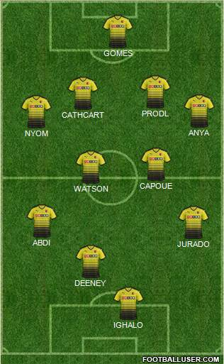 Watford 4-4-2 football formation