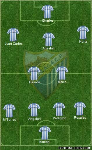 Málaga C.F., S.A.D. 4-2-2-2 football formation