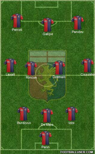 Genoa 3-4-3 football formation