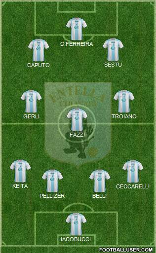 Virtus Entella 4-3-3 football formation