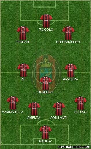 Virtus Lanciano 4-3-3 football formation