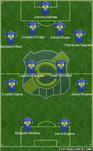 CD Everton de Viña del Mar S.A.D.P. 4-4-2 football formation