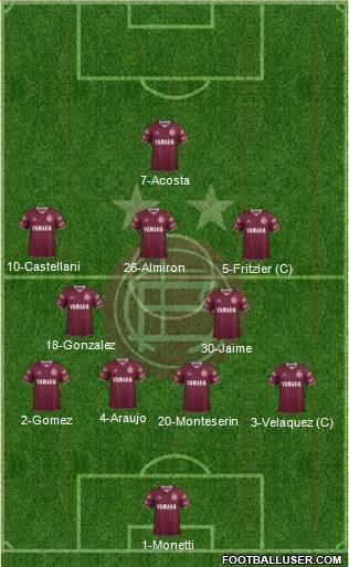 Lanús 4-2-3-1 football formation