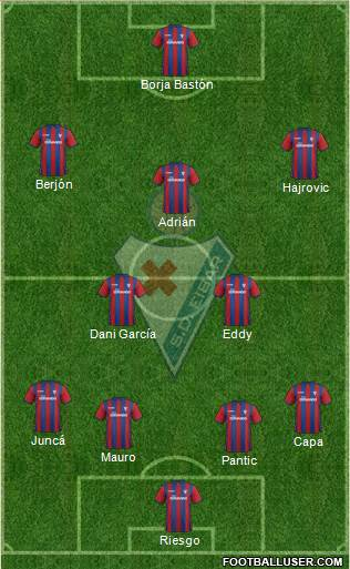 S.D. Eibar S.A.D. 4-4-1-1 football formation