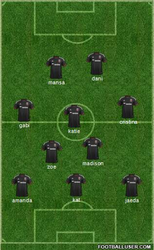 D.C. United 3-5-2 football formation