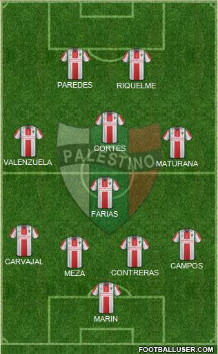 CD Palestino S.A.D.P. 4-3-1-2 football formation