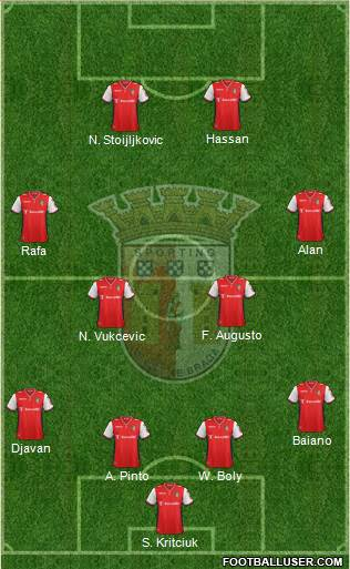 Sporting Clube de Braga - SAD 4-2-2-2 football formation