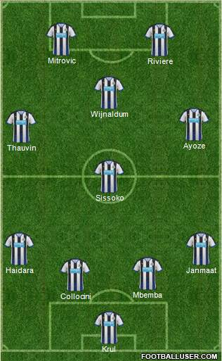 Newcastle United 4-3-1-2 football formation