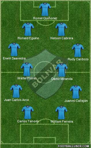 C Bolívar 4-4-2 football formation