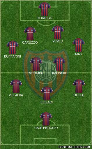 San Lorenzo de Almagro 4-4-2 football formation
