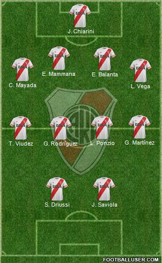 River Plate 4-4-2 football formation