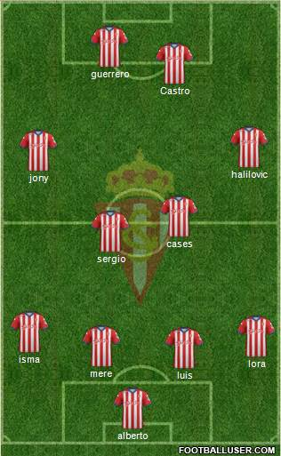 Real Sporting S.A.D. 4-4-2 football formation