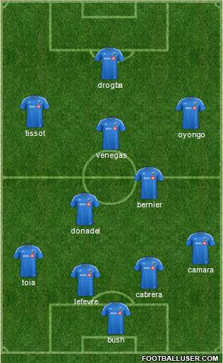 Montreal Impact 4-2-3-1 football formation