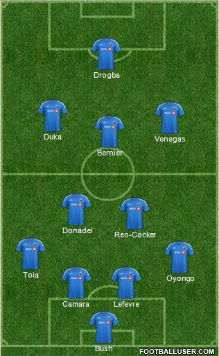Montreal Impact 4-5-1 football formation