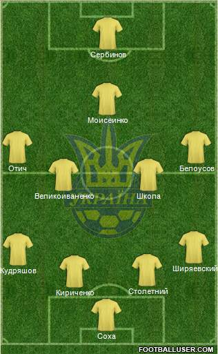 Ukraine 4-4-1-1 football formation