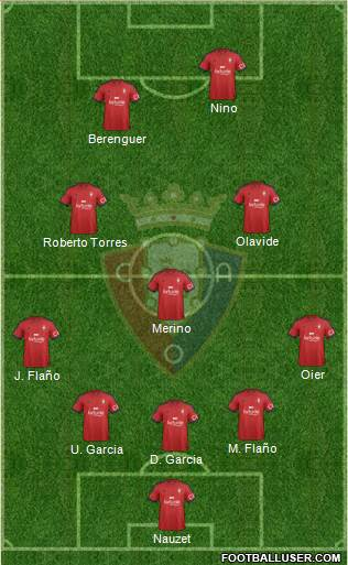 C. At. Osasuna 3-5-1-1 football formation