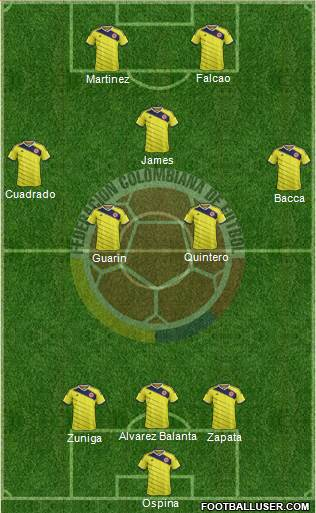 Colombia 3-4-1-2 football formation