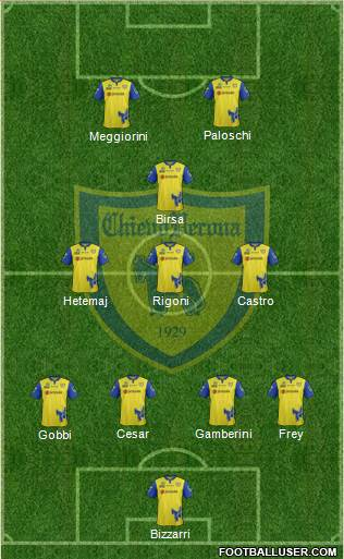 Chievo Verona 4-3-1-2 football formation