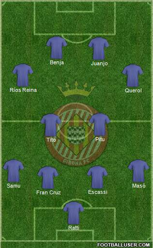 F.C. Girona 4-4-2 football formation