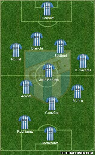 Atlético Tucumán 4-1-3-2 football formation