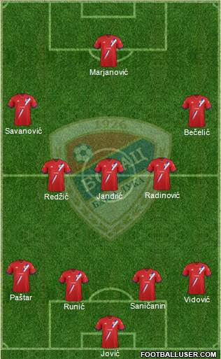 FK Borac Banja Luka 4-3-2-1 football formation