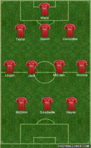 Aberdeen 3-4-3 football formation