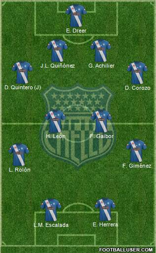 CS Emelec 4-4-2 football formation