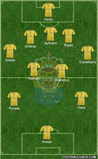U.D. Las Palmas S.A.D. 5-4-1 football formation
