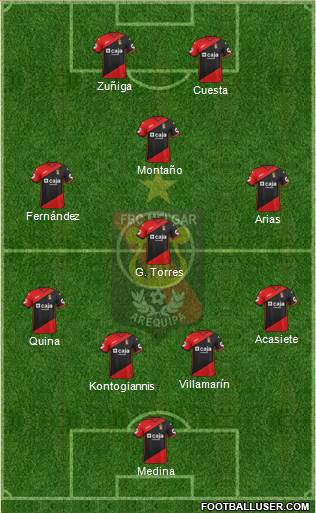 CFBC Melgar 4-3-1-2 football formation