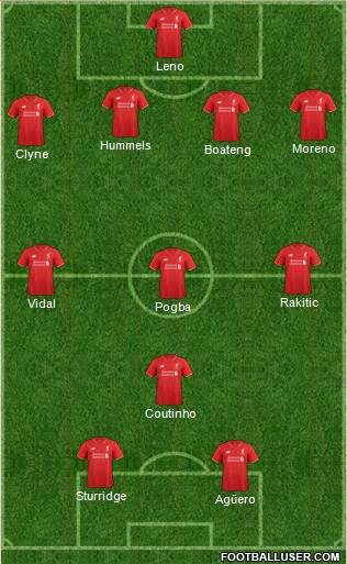 Liverpool 3-5-1-1 football formation