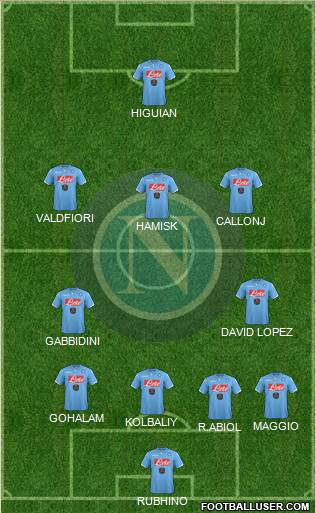 Napoli 3-4-2-1 football formation