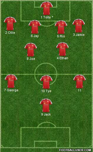 Crewe Alexandra football formation
