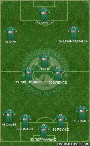 AS Omonoia Nicosia 4-3-2-1 football formation