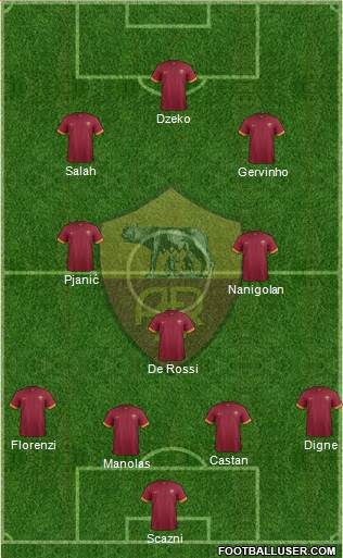 AS Roma 4-2-1-3 football formation