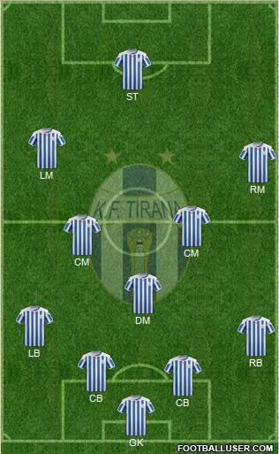 KF Tirana 4-1-4-1 football formation