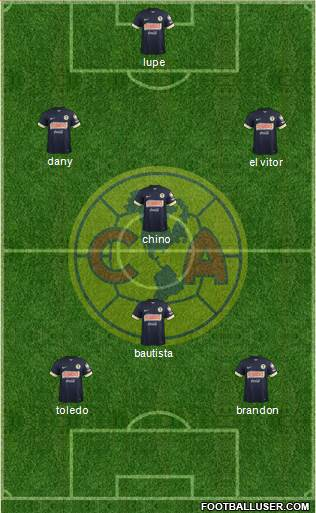 Club de Fútbol América 3-5-2 football formation