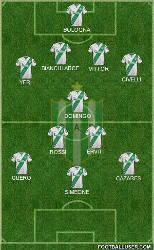 Banfield 4-2-4 football formation
