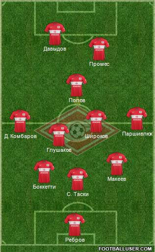 Spartak Moscow 3-5-1-1 football formation