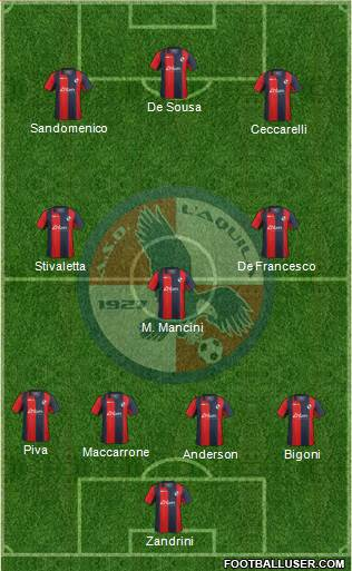 L'Aquila 4-3-3 football formation