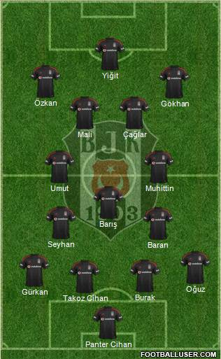 Besiktas JK 4-3-3 football formation