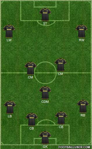 Columbus Crew 4-3-3 football formation